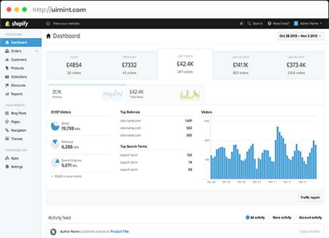Uninterrupted Magento Dashboard Solutions - RVS Media